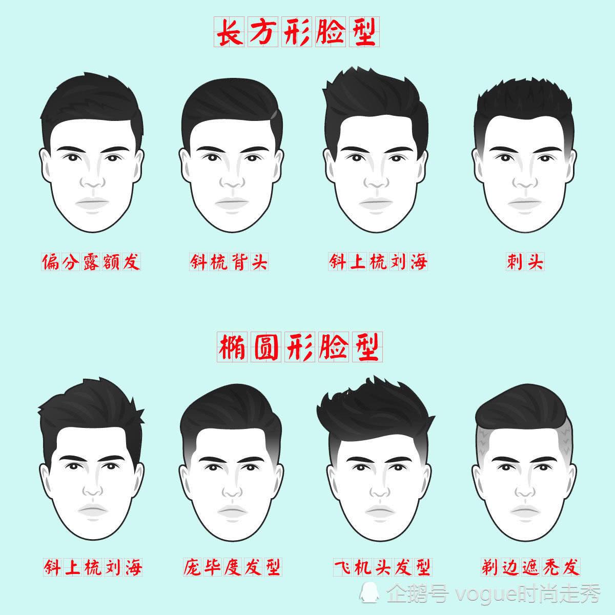 6种脸型24款男士发型,看完就知道该适合剪什么头