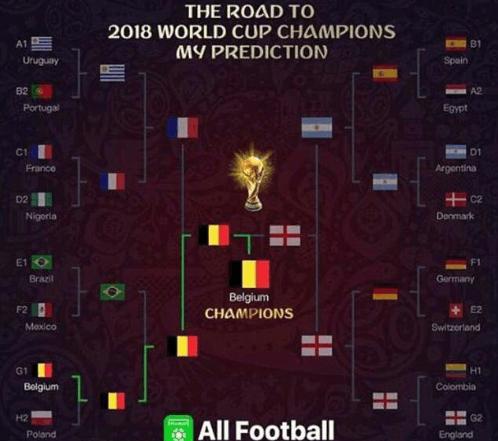 阿扎尔预测世界杯晋级道路引热议,詹俊:情商太高了
