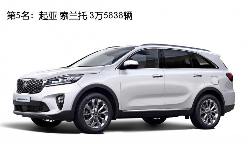 韩国什么车最畅销?