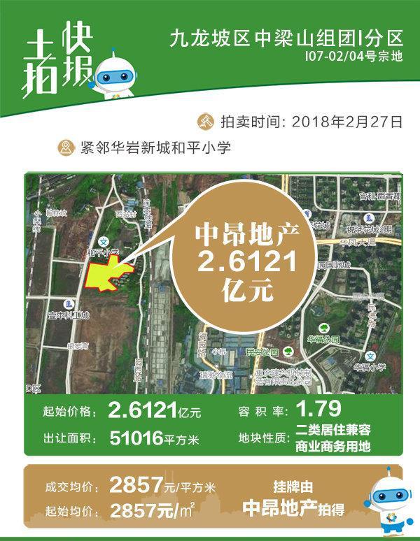 涪陵榨菜(002507.SZ):3.52亿元竞得重庆一宗工业地 用于建设绿色智能化生产基地