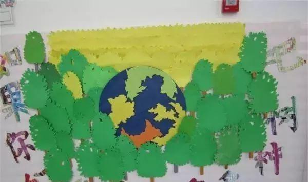 地球日特辑 | 幼儿园地球日主题环创+手工大全!图片