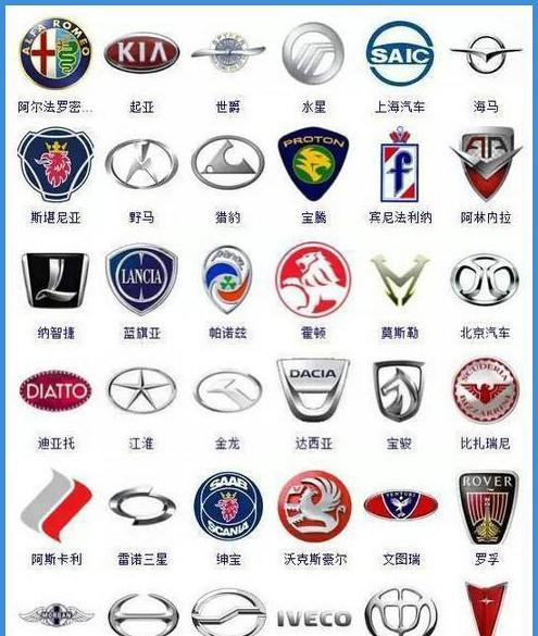 所有国产车的标志图片_国产汽车品牌标志大全_中国汽车标志图片大全