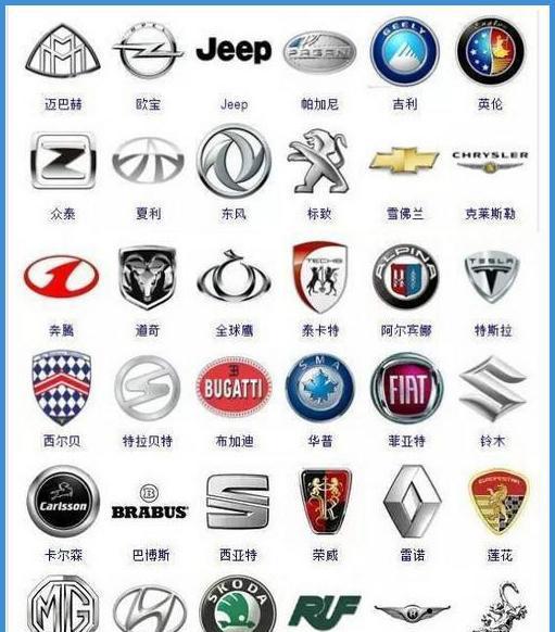 所有国产车的标志图片_全球364个汽车标志, 你能看出多少国产车?