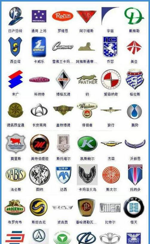 国产品牌车_全球364个汽车标志, 你能看出多少国产车?