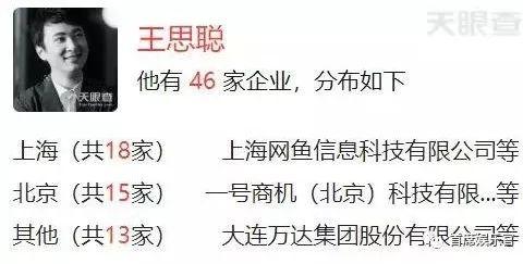 从小游戏到捣蒜神器,王思聪吃热狗如何衍生出了一条全产业链?