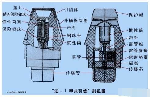 迫击炮弹真的可以直接往地上一磕直接当手榴弹用吗?看