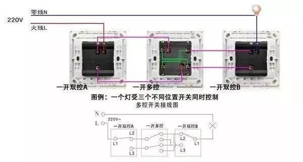 电工必备 最全的开关接线图 单控 双控 三控