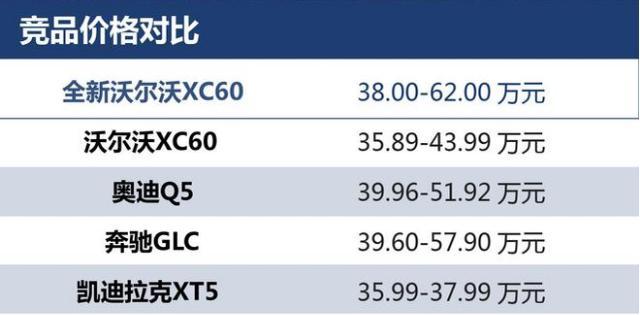 预售价38-60万,全新沃尔沃XC60于12月20日正式上市