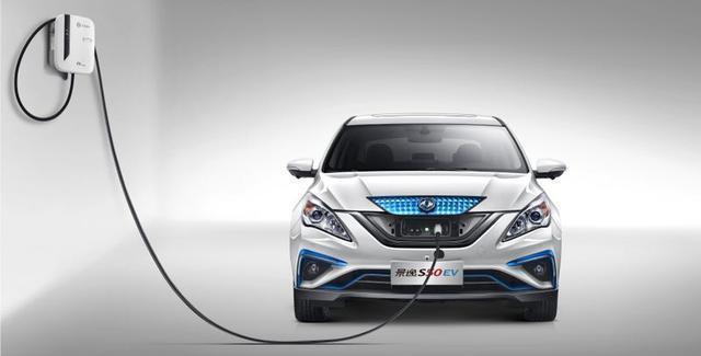 东风风行新能源布局势如破竹, 全新EV车型独具竞争力!