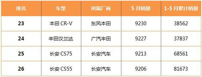 广汽丰田:6月销量获战果  老骥伏枥盼新颜!