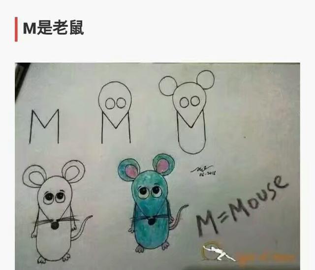 幼儿创意简笔画|用字母画画,是不是很有创意,你又会画