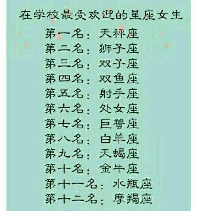 十二星座的初中时候开始变好看,双鱼女十八岁成女生百华天津图片