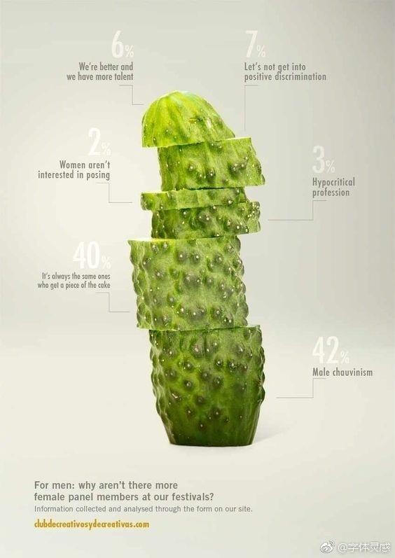 海报食物排版v海报远洋建筑设计图片