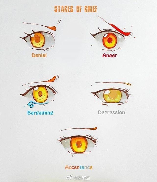 70种动漫眼睛手绘素材,存住练习! (ins:lariennechan)
