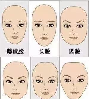 真人示例:不同脸型如何找到适合自己的发型?