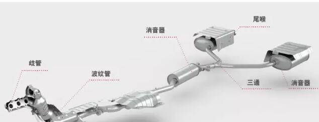 伏能士汽车排气系统-<em>歧管</em>焊接解决方案