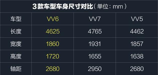 我是VV6,为了干死VV5而来