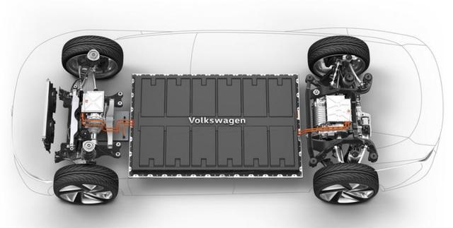 大众汽车集团和福特汽车公司的合作
