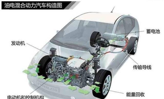 关于汽车发动机结构的一切,110张汽车结构图告诉您!