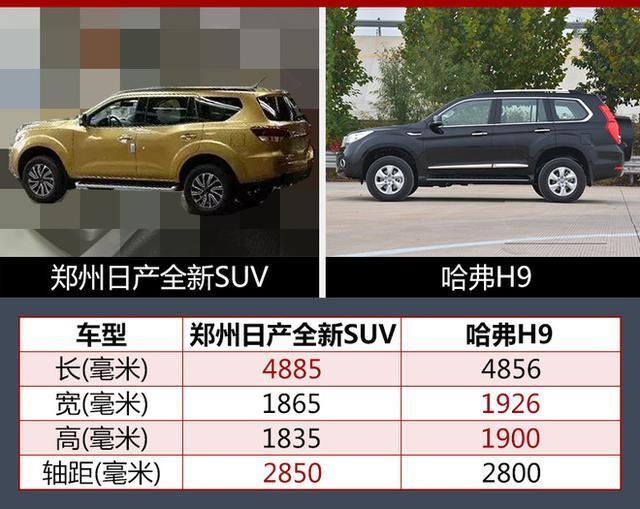 新一代日产帕拉丁下线, 尺寸超哈弗H9 越野不输霸道, 仅19万起售