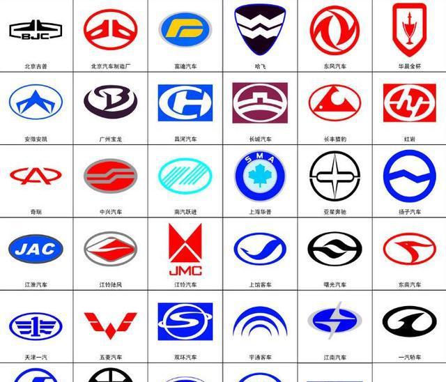 十大汽车品牌车标 汽车品牌logo大全图片图片