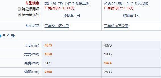 标配1.4T的合资A级车降到7万,月销量为何仅106辆?