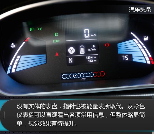 续航500公里,图解江淮纯电iEVA50