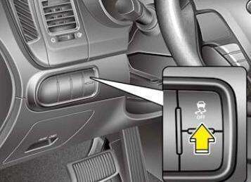 汽车的车身稳定<em>系统</em>(ESP),为什么要设置开关?