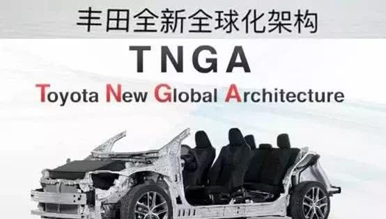三款TNGA新车强袭广州车展,丰田不再低调