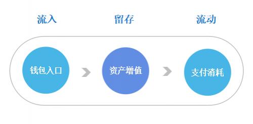 新鲜事简单报,POC即将登陆交易所香港富比特