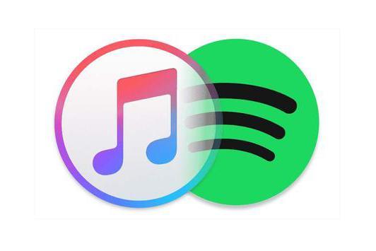 Spotify更新,支持Siri语音控制,不过仅限于运行iOS 13的设备