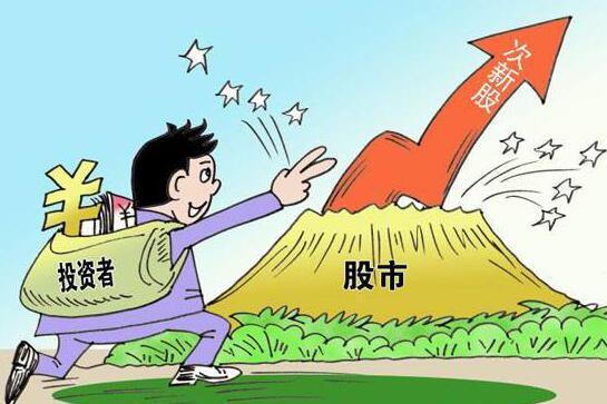 王者解盘:沪指三连阳,风格切换,资金正攻击这类低价科技股