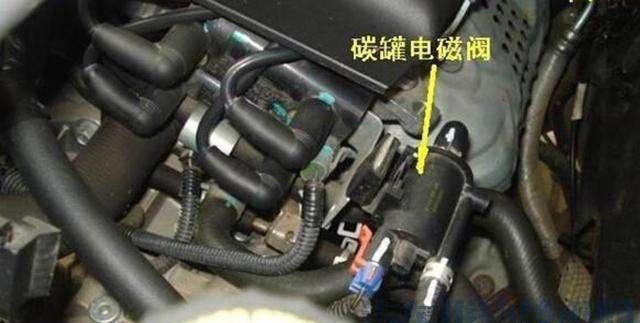 汽车启动困难是什么原因