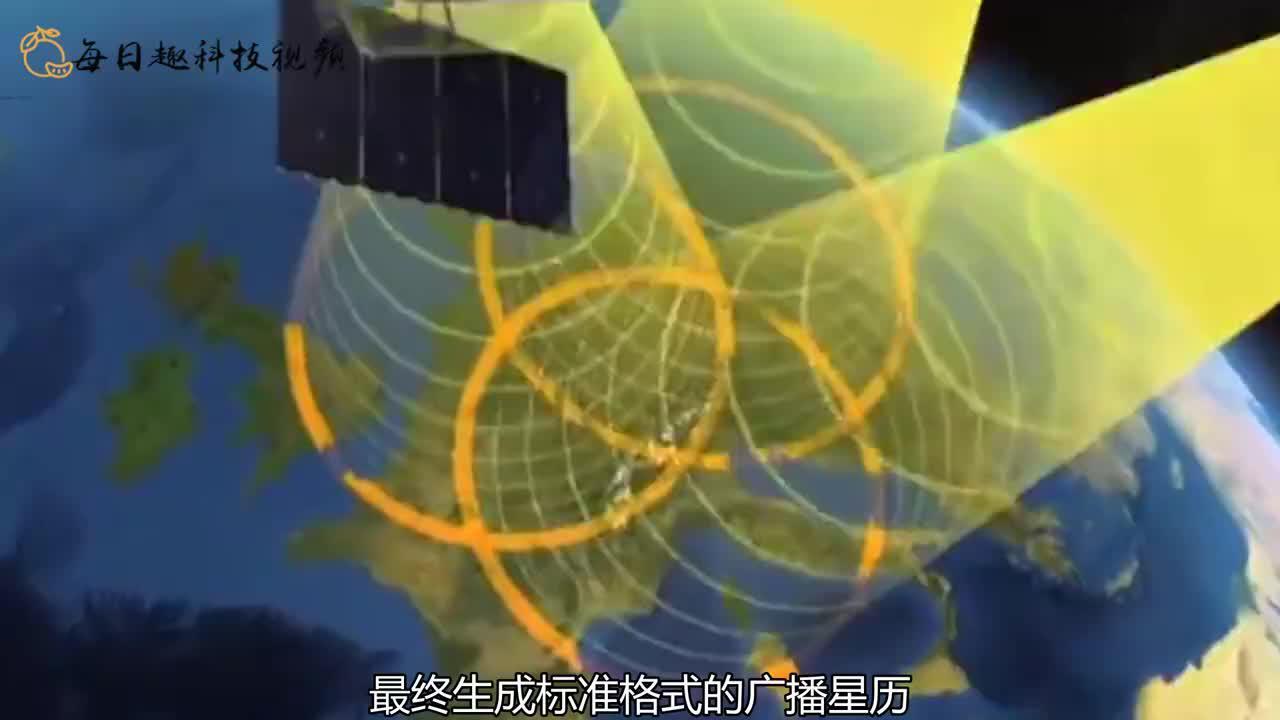 伽利略导航瘫痪多日却被这家中国公司两天找到解决方案厉害了
