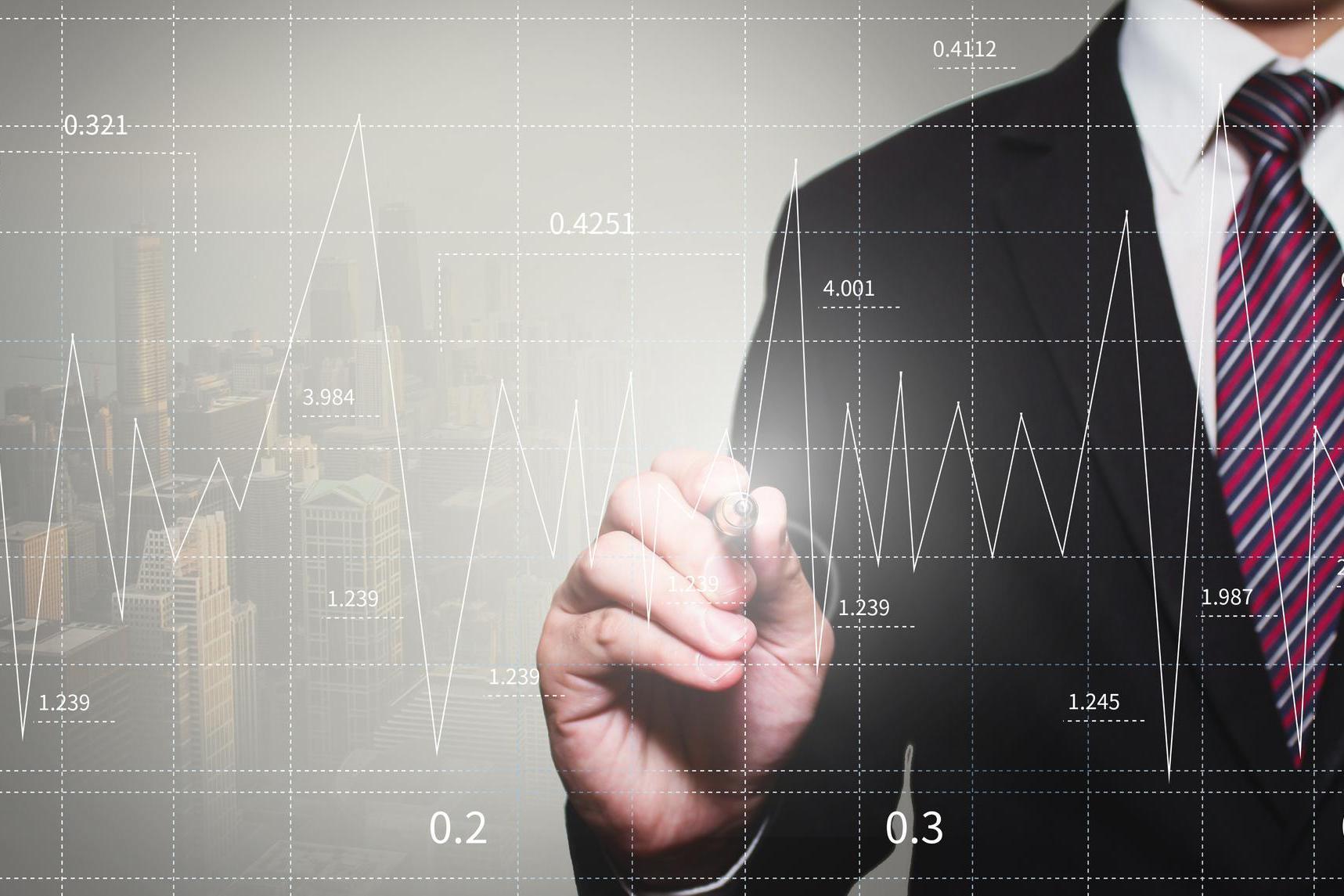 利率并轨:如何推进?对大类资产有何影响?