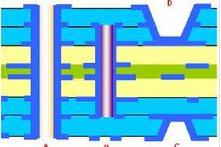 怎样能提高电路板设计能力?这篇盲,埋孔技术剖析,让你快速成长