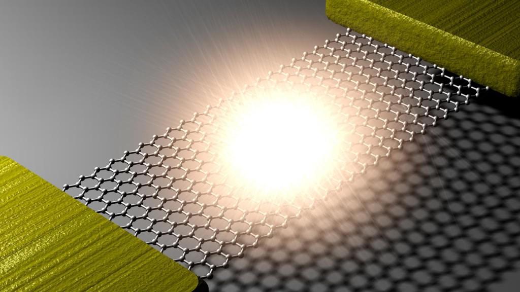 中国攻克世界难题!全球首次成功折叠石墨烯,连超级计算机都能造