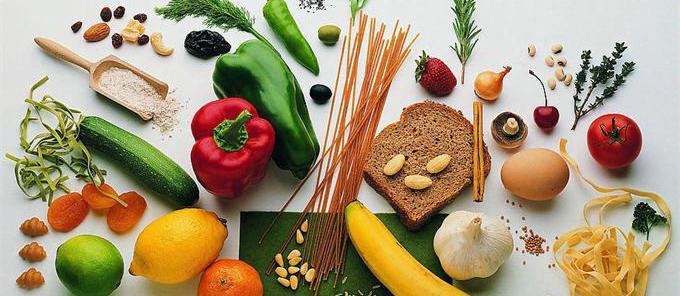 囧哥:这两个时间段进食能减肥