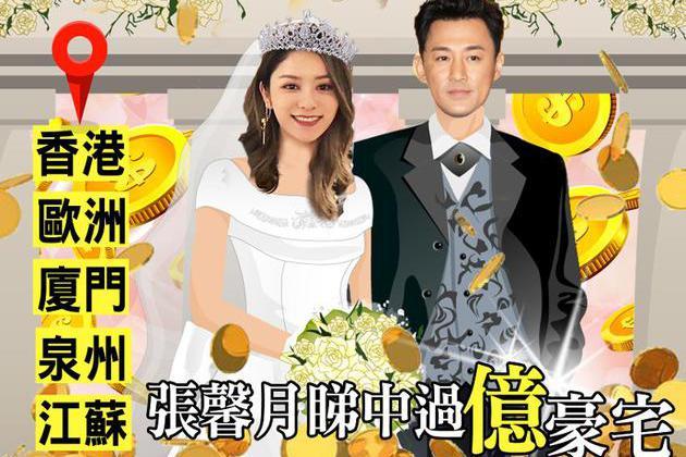 曝林峯张馨月大婚在即,五地设宴花费超千万,吴卓羲将担任伴郎