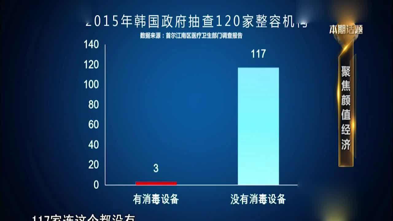 中国已经成为赴韩整容的最大人群郎咸平却说韩国整容更糟糕