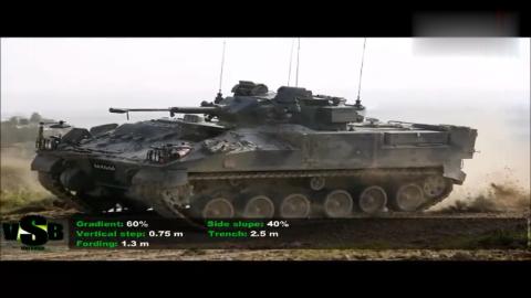 全球十大步兵战车排行榜,德国美洲狮又赢了!