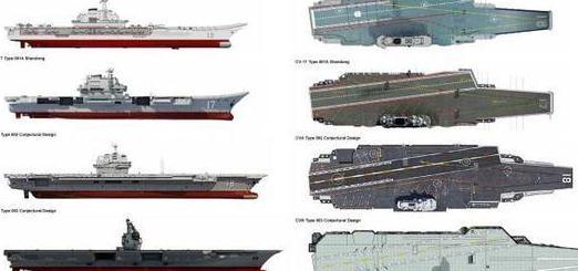 外形吨位没变化 国产航母因何比辽宁舰战力提升50%