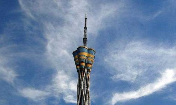 郑州最牛逼的一座塔!斥资8亿打造,却天天给酒打广告,没眼看