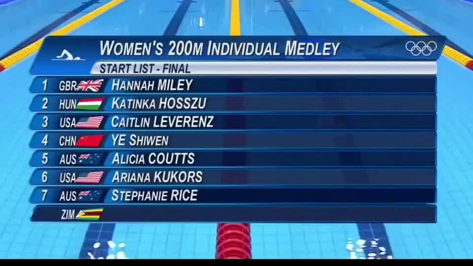 伦敦奥运会,女子200米个人混合泳决赛!厉害