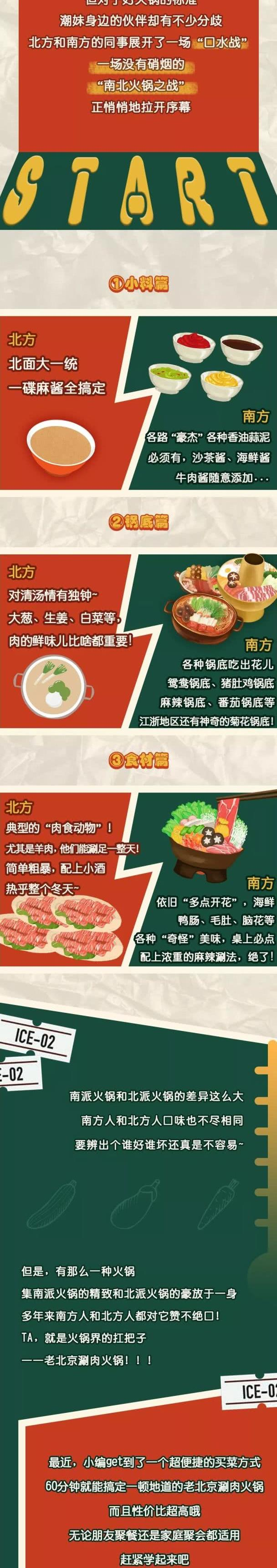 不用出门!60分钟搞定一顿B格满满的老北京涮肉火锅!