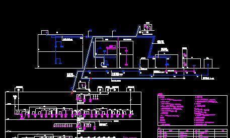 电气工程师|电气工程施工图设计常见八大问题解答