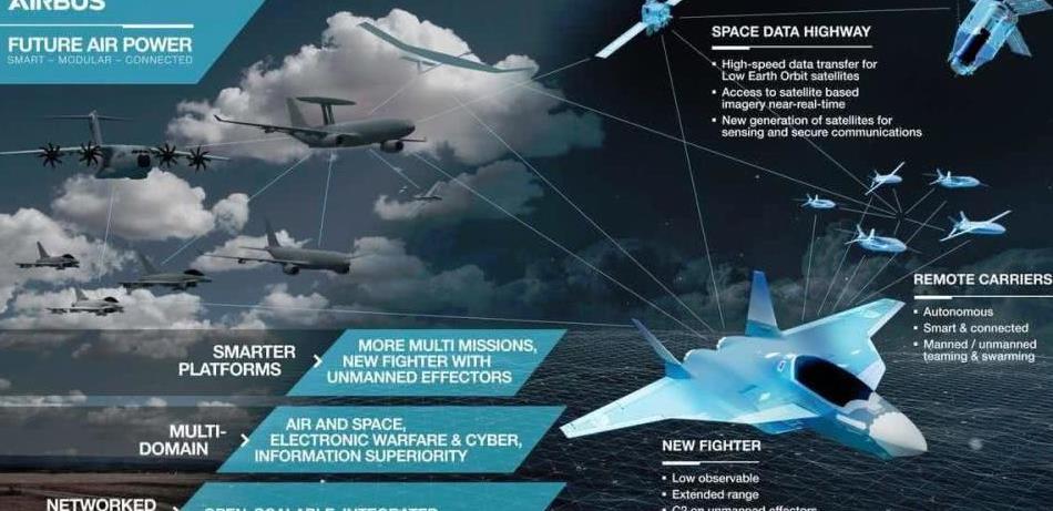 F-35已落后?欧洲第六代战机梦想虽然疯狂但它们会离开图纸吗