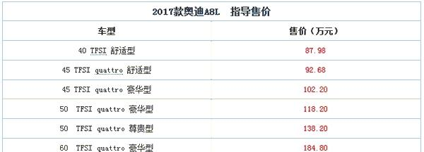 2018款奥迪A8L 60 TFSI quattro售184.80万