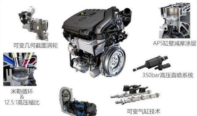 第八代高尔夫将搭载全新EA211evo发动机,百公里4.9L