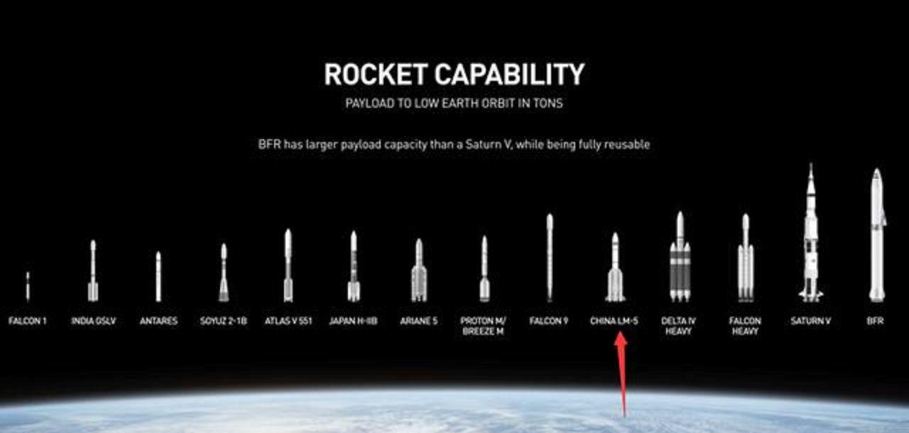 这个私企不简单:造全球最大运载火箭,而且材质居然是不锈钢